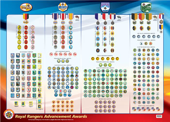 Royal Rangers® Advancement Awards Chart, 2017 Edition